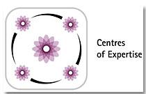 Polka Centres of Expertise logo